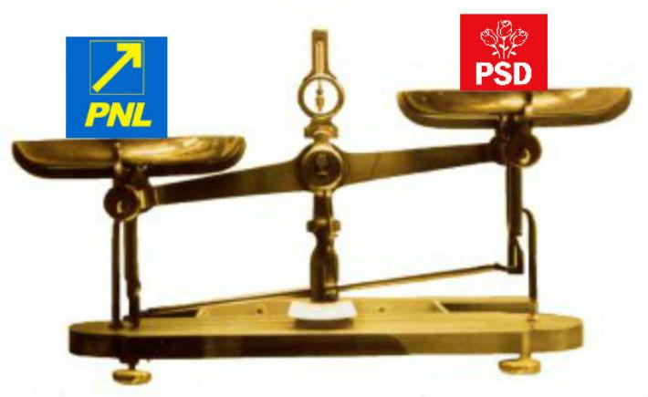 PSD a pierdut Prahova, asa ca a devenit dependent de ALDE și UNPR, cu care vrea aliante